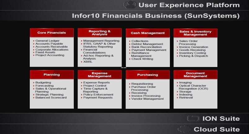 Infor SunSystems General Audience Campaign Ovum Tech Report