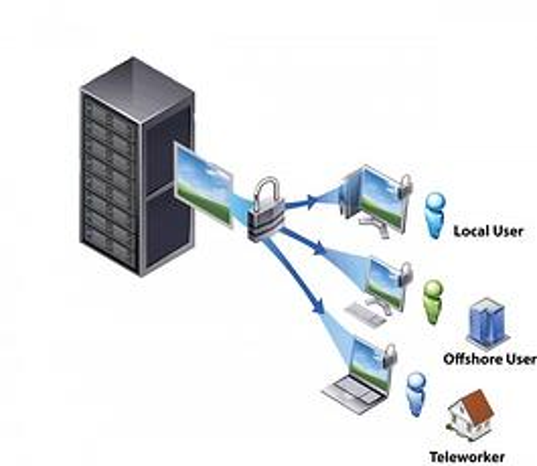 Virtualisation technology