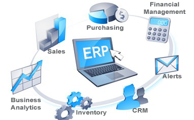 choosing-right-ERP-product-and-vendor