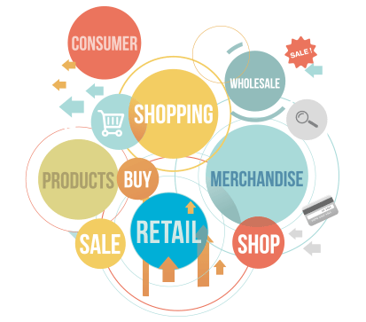 How retailers change for customers
