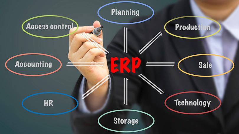 SMBs and the cloud-based ERP System