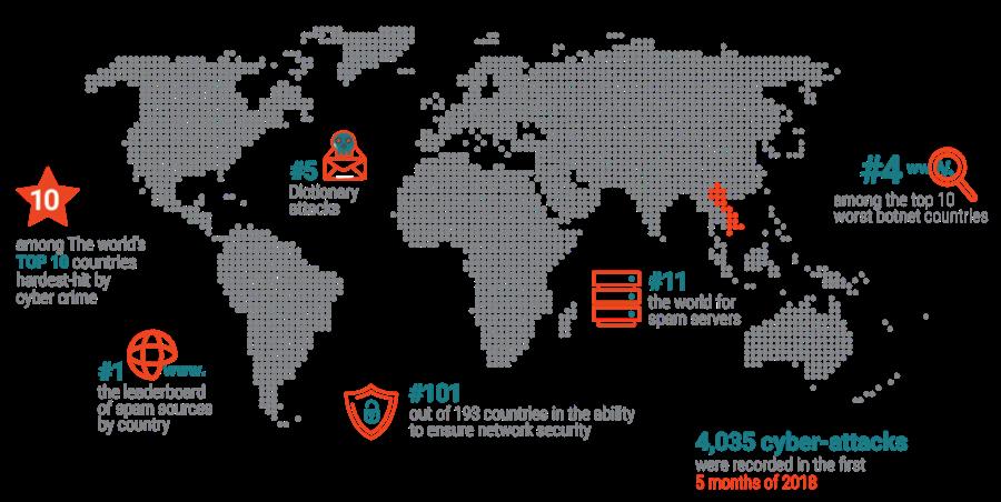 APEC SME digital resilience