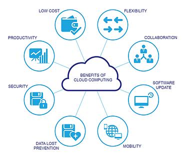 Cloud-Computing-1-1