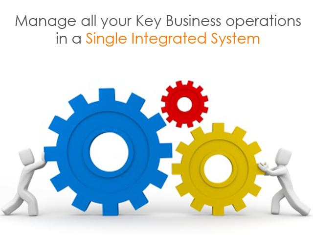 Hệ thống ERP tích hợp