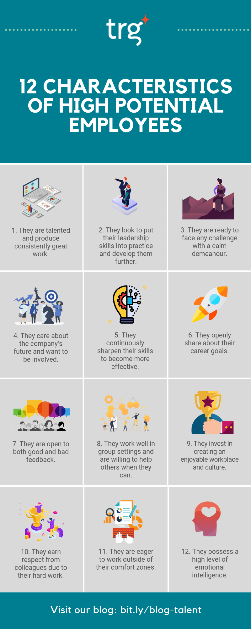 12 characteristics of high potential employees