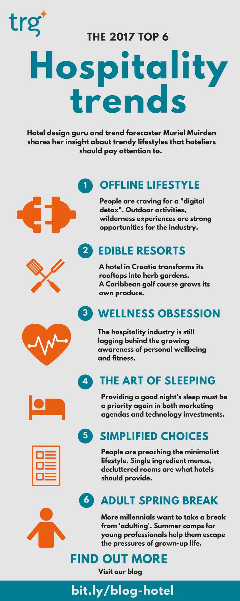 Hospitality trends to look for in 2017