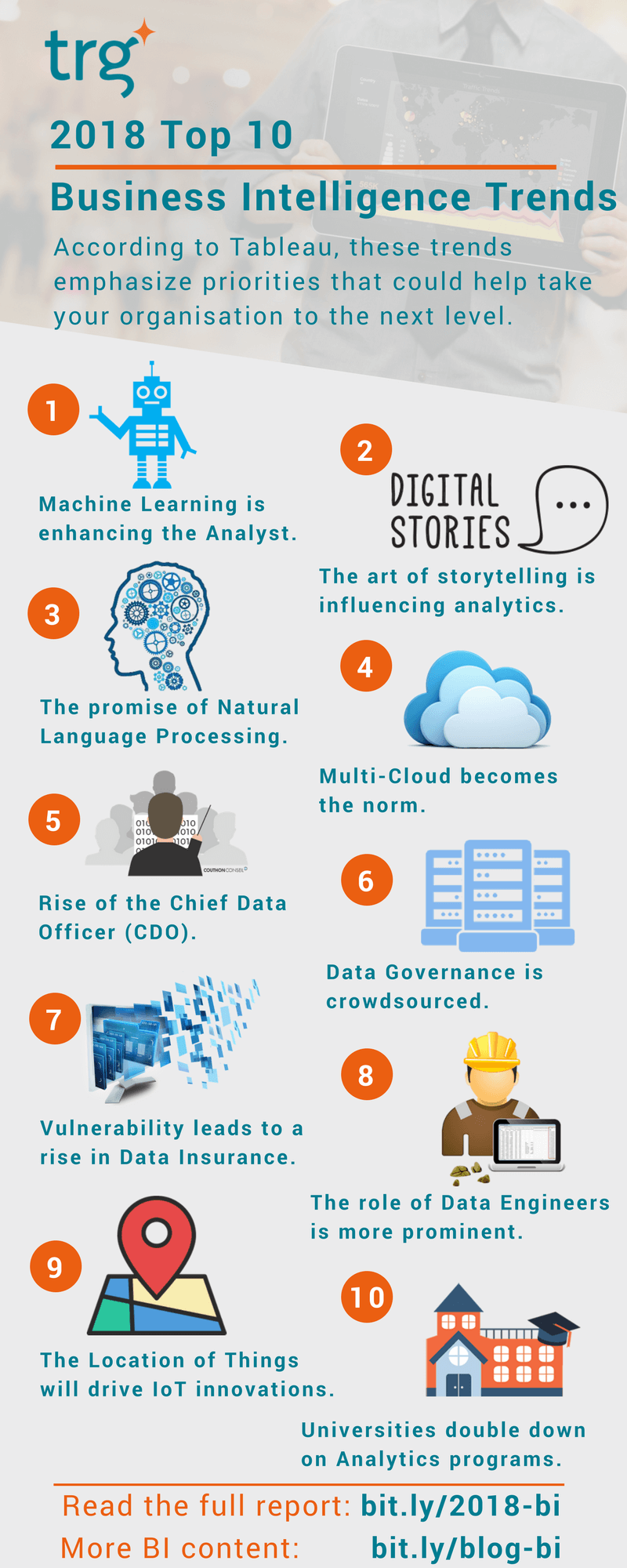 [Infographic] Top 10 Business Intelligence Trends in 2018