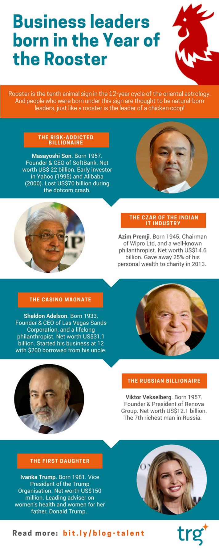 Business-leaders-born-year-Rooster-711.png
