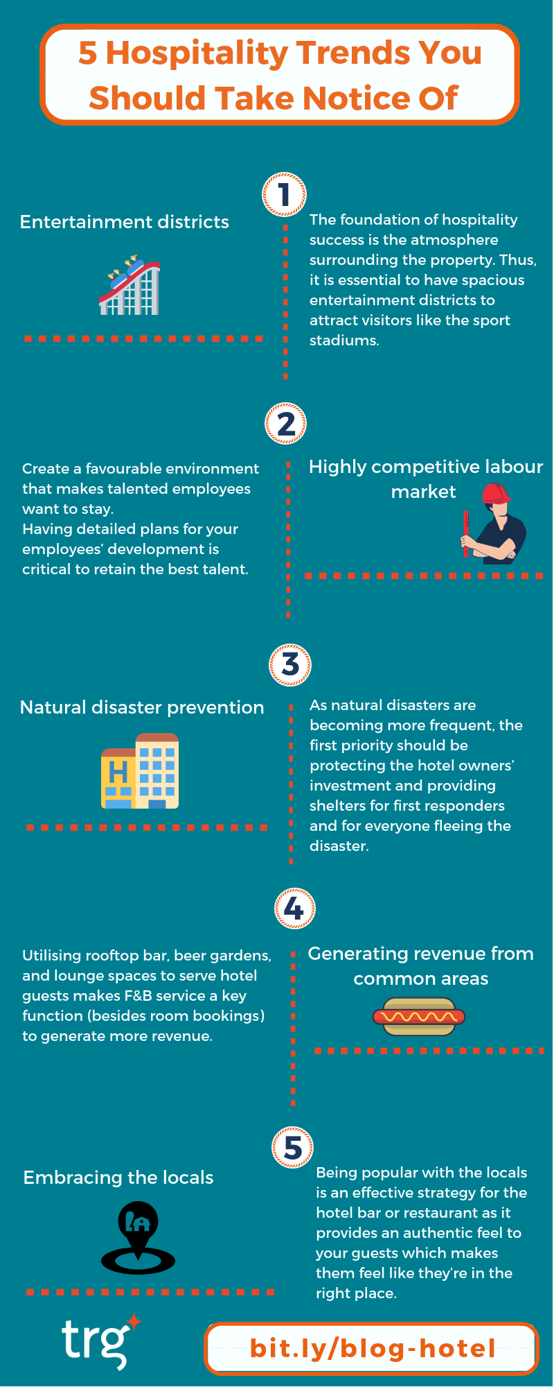[Infographic] 5 Hospitality Trends To Pay Attention To in 2019