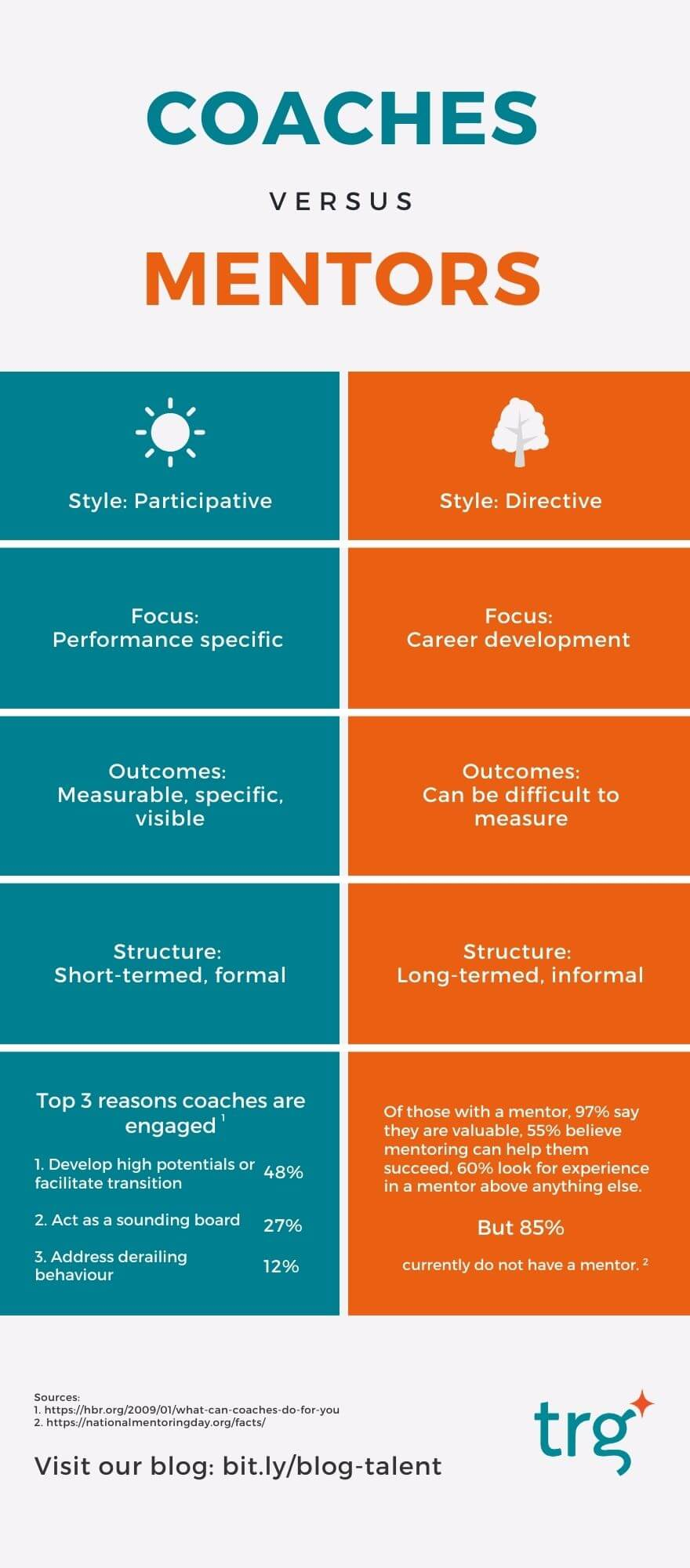 Differences between coaches and mentors