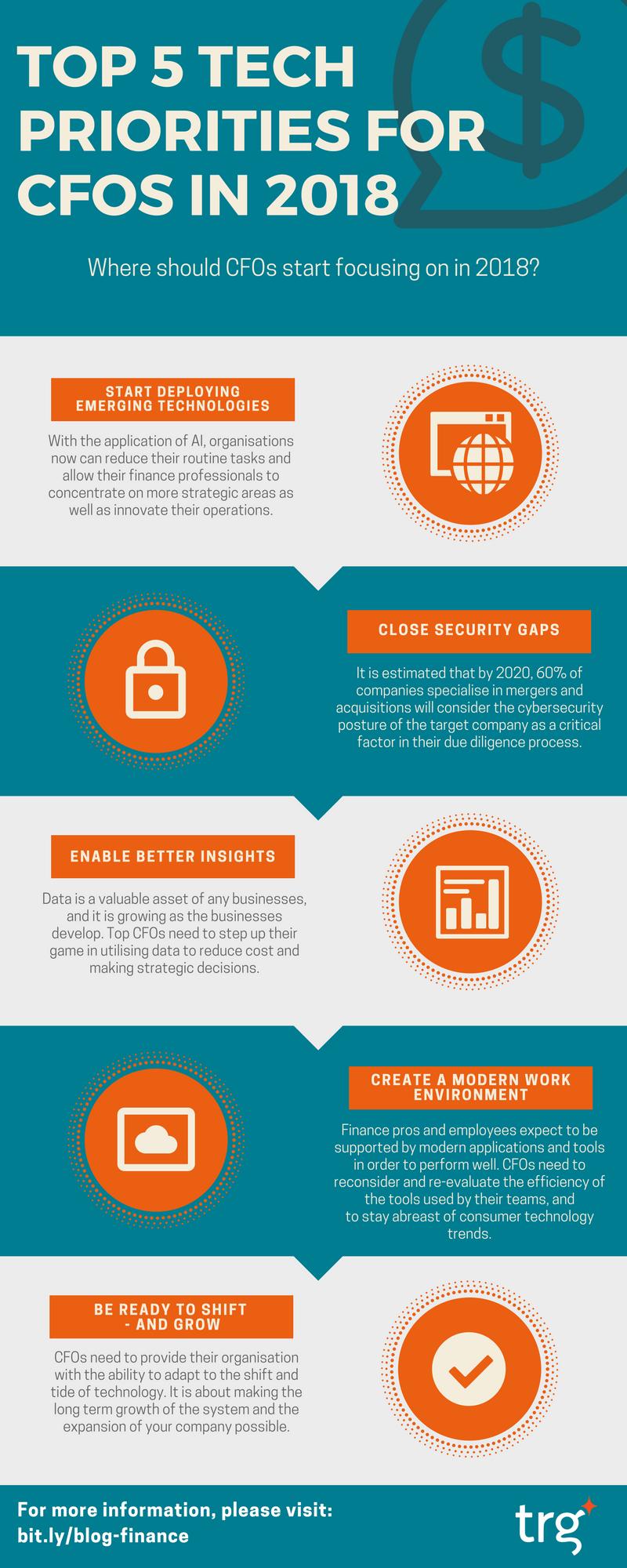 Infographic-Top-5-tech-priorities-of-CFOs-in-2018