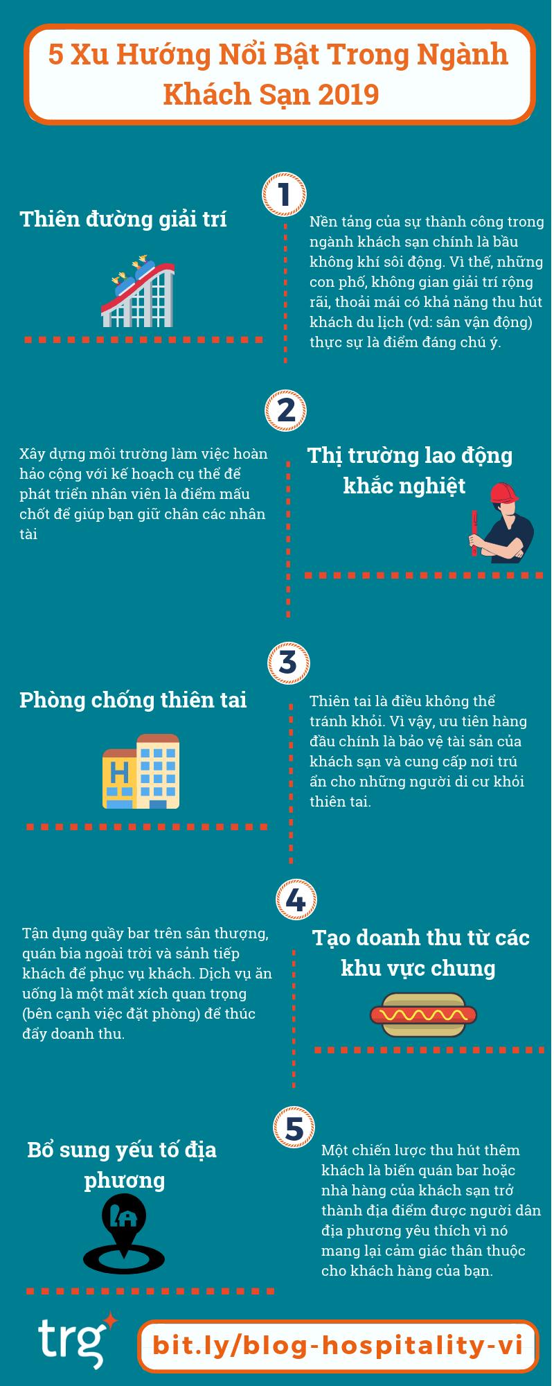 [Infographic] 5 xu hướng nổi bật trong ngành khách sạn 2019