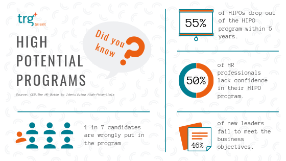 Facts about high potential programs