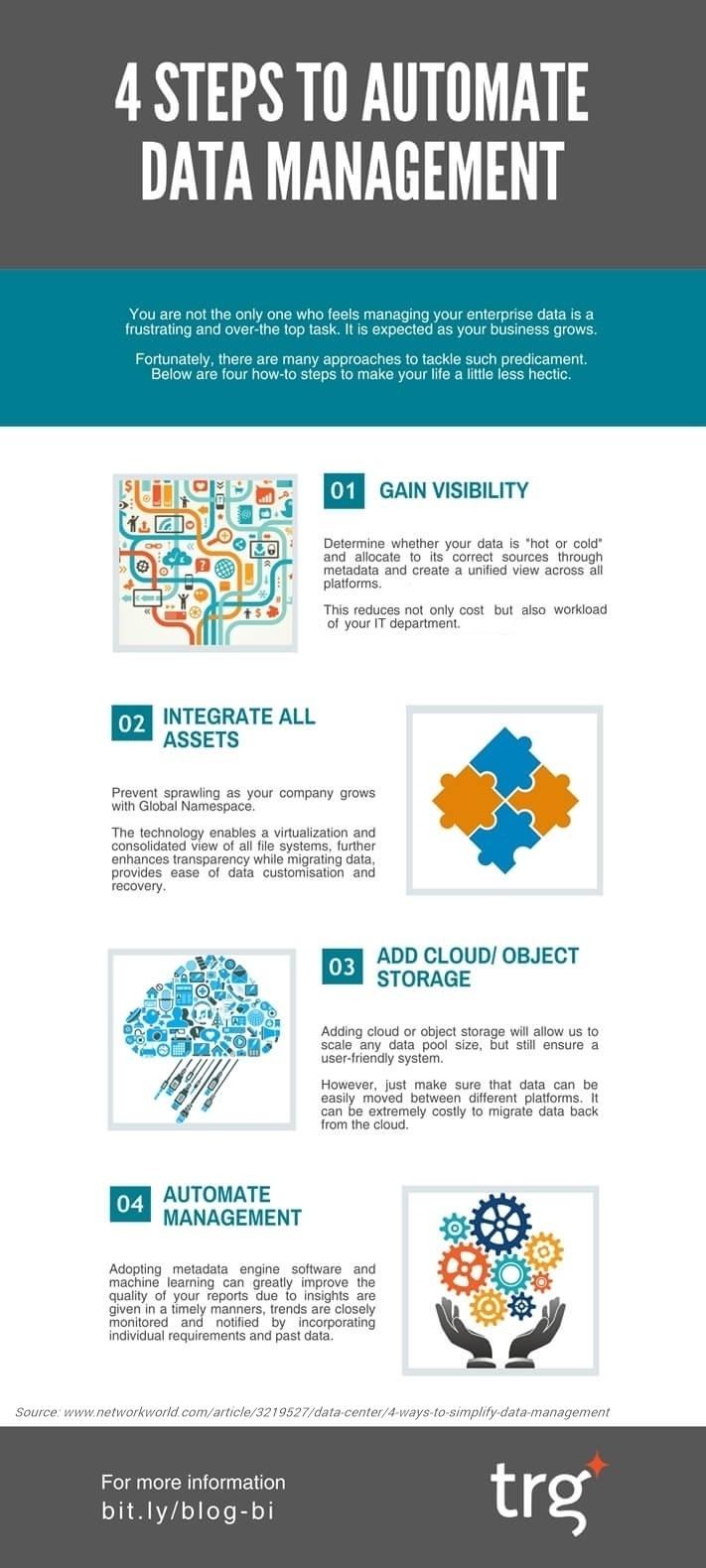 4 steps to automate enterprise data management