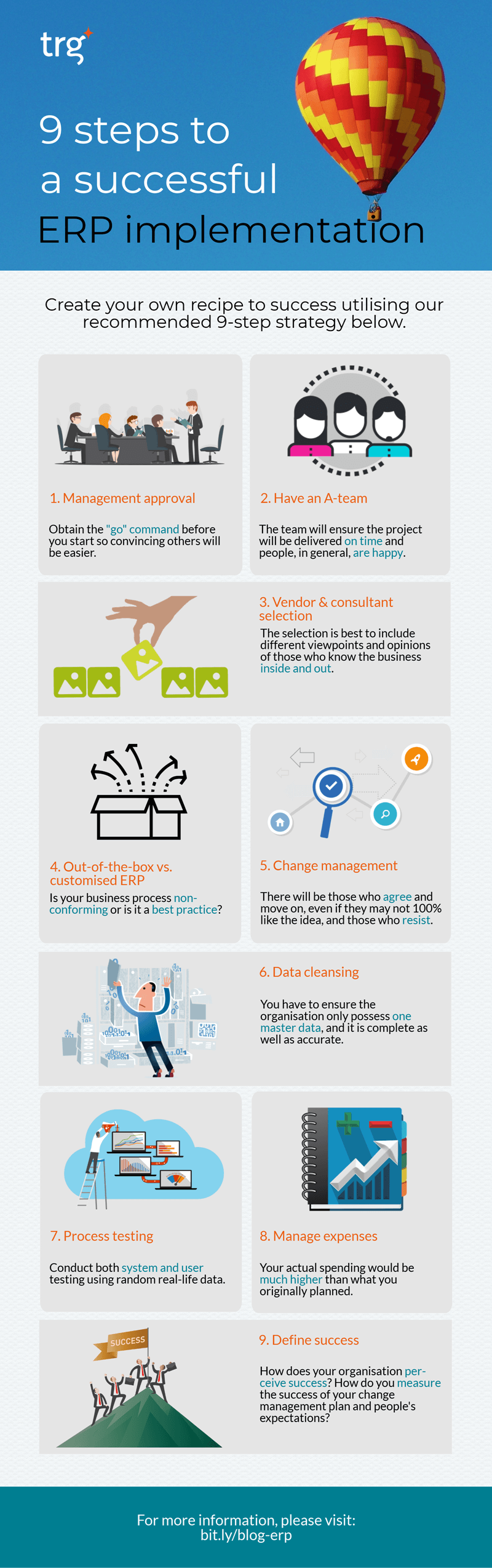 [Infographic] 9 Steps to a Successful ERP Implementation