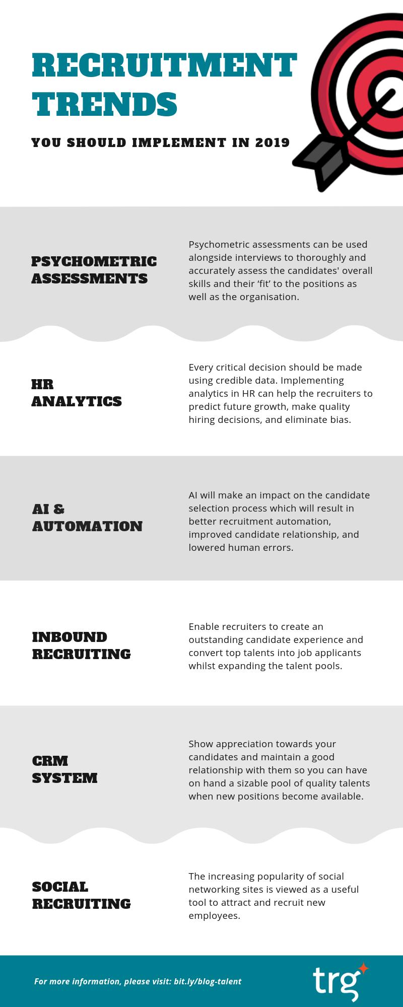 6 recruitment trends of 2019