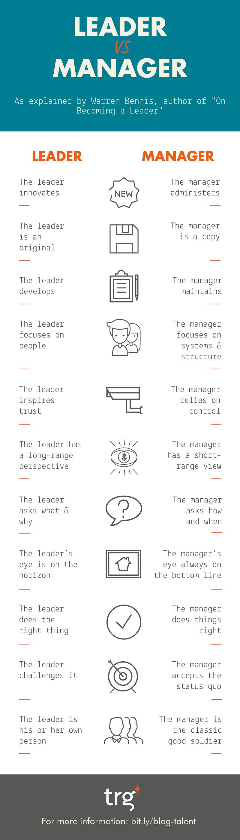 Infographic - Leader vs Manager