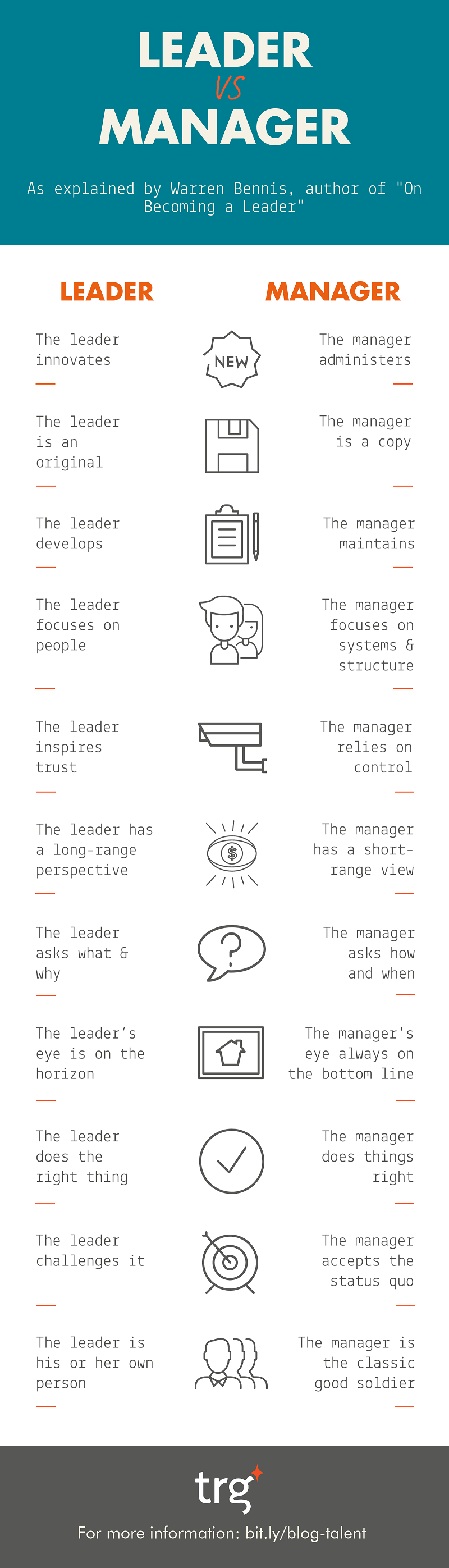 Infographic - Leader vs Manager