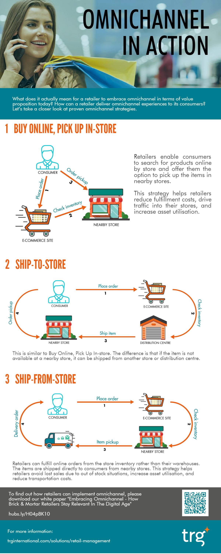 Infographic_Omnichannel_Strategies_v4-1.png