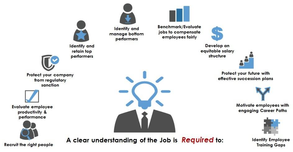Quan điểm của các công ty về Quản lý Tài năng