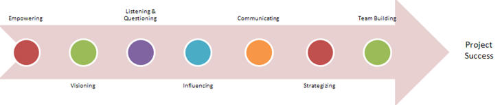 TRG Talk Project Management.png