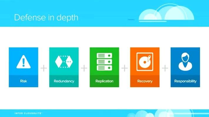 Tổng quan về phần mềm ERP Infor CloudSuite (SyteLine)