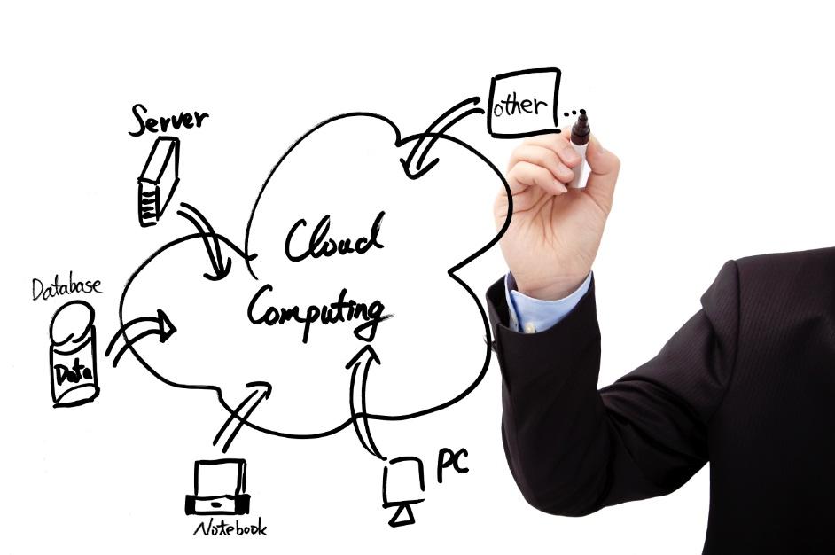 cloud-system.jpg