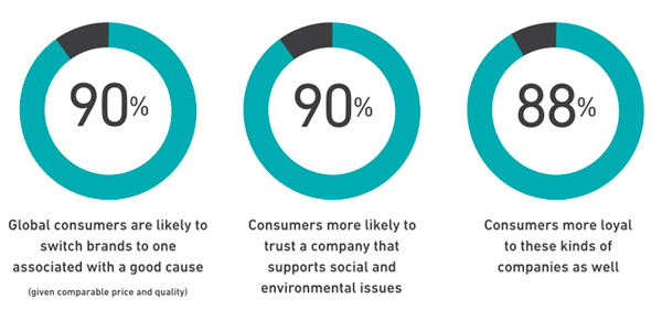 International school marketing trends - Brand transparency