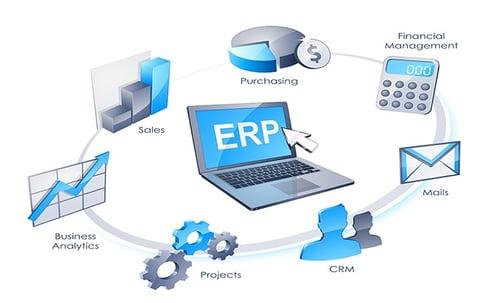 ERP giúp liên kết mọi phòng ban toàn doanh nghiệp