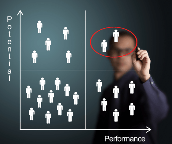 Identifying High Performers