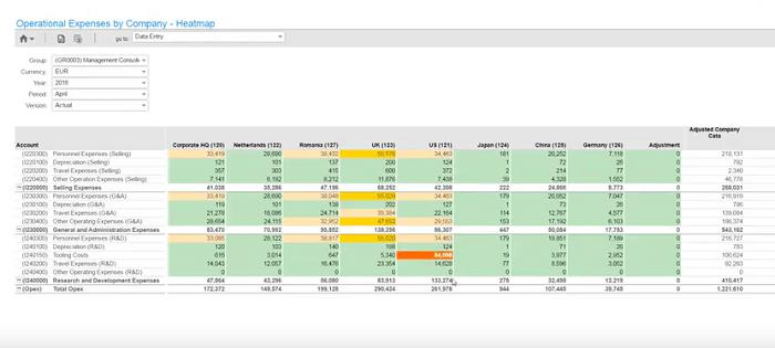 Phát hiện chi phí trùng lặp với Infor d/EPM