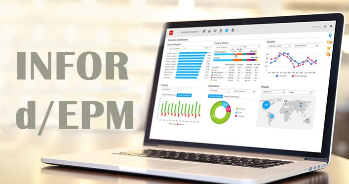 How Does the Integration between ERP and EPM Software Work?