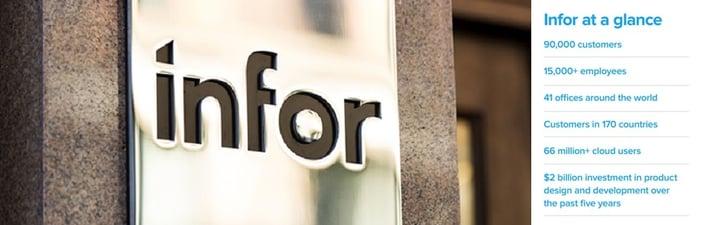 Infor – Thách thức sự thống trị của SAP, Oracle