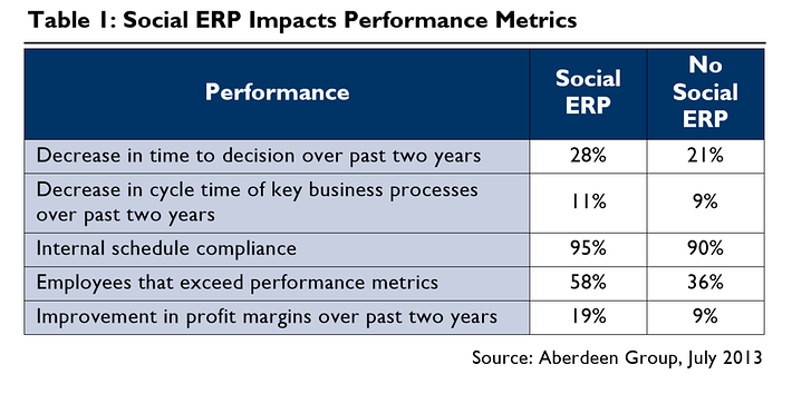 impact_performance_metric.png
