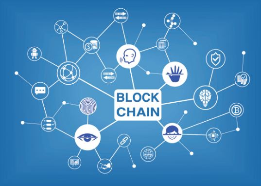 Blockchain applications in businesses
