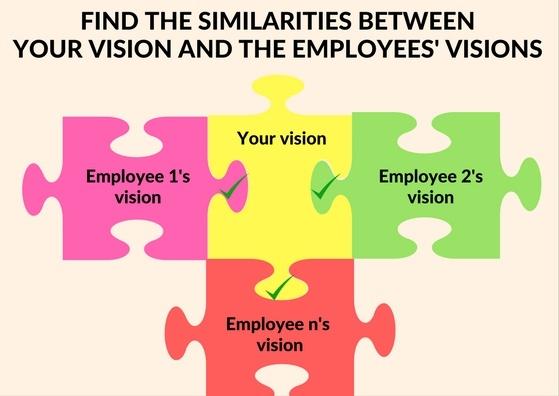 similar-vision.jpg