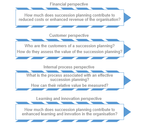 succession-planning-1.png