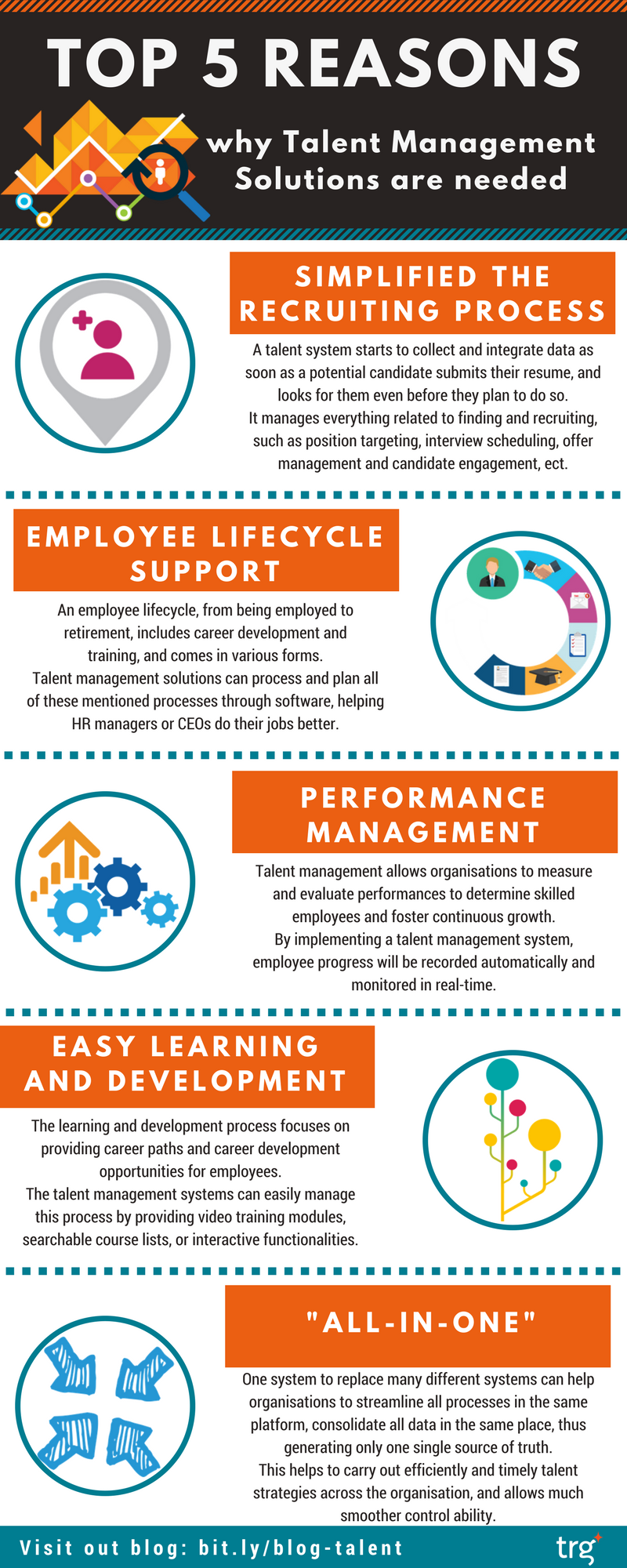 Reasons to apply a talent management system If your organisation's HR department is trying hard to track the employee's lifecycle and the results are not positive, maybe it's time to apply talent management solutions. Here are five reasons why talent management systems are needed