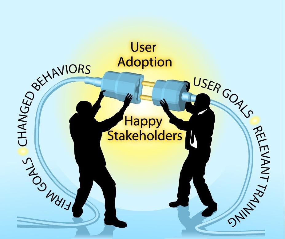 erp-user-adoption