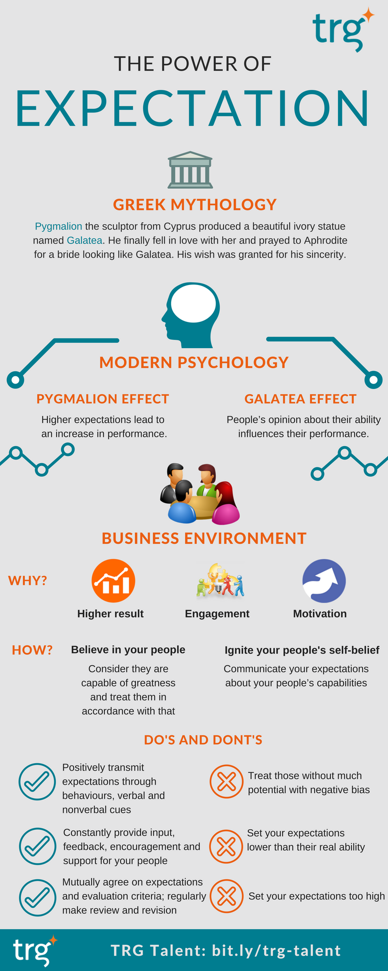 [INFOGRAPHIC] The power of expectation