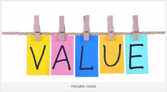 Communicating the Value of Intangible Assets