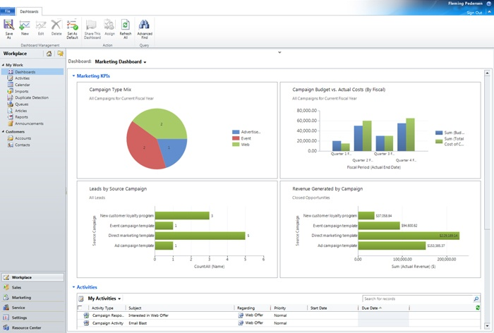 How modern UX design empowers ERP systems