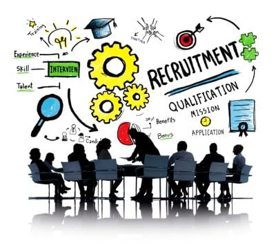 Successful Recruitment: Tips and some latest trends