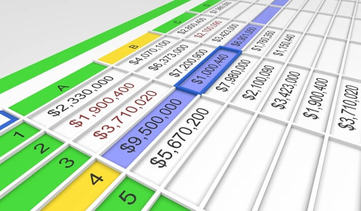 7 Worst Financial Fiascos caused by Excel errors (Part 2)