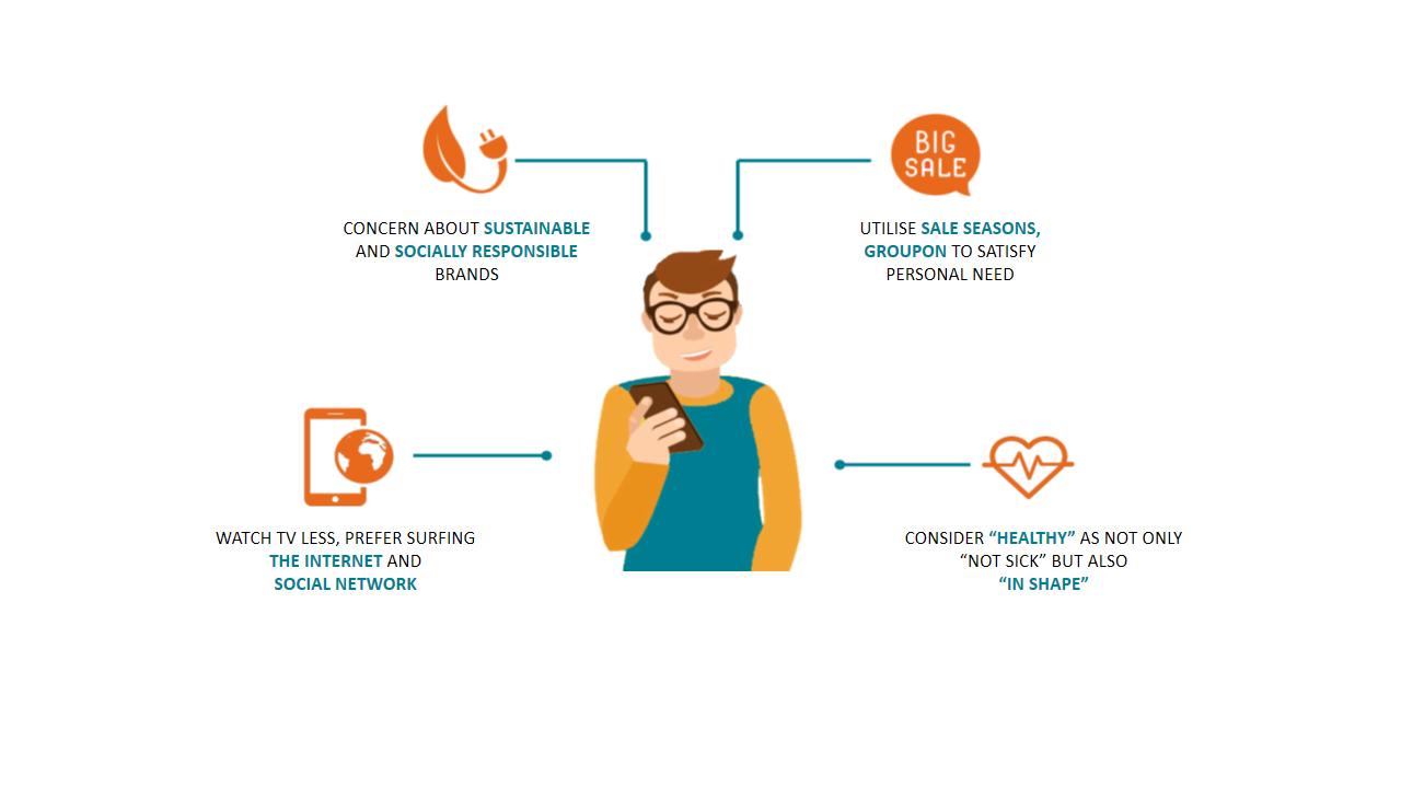 3 best tactics for recruiting Millennials - Part 3
