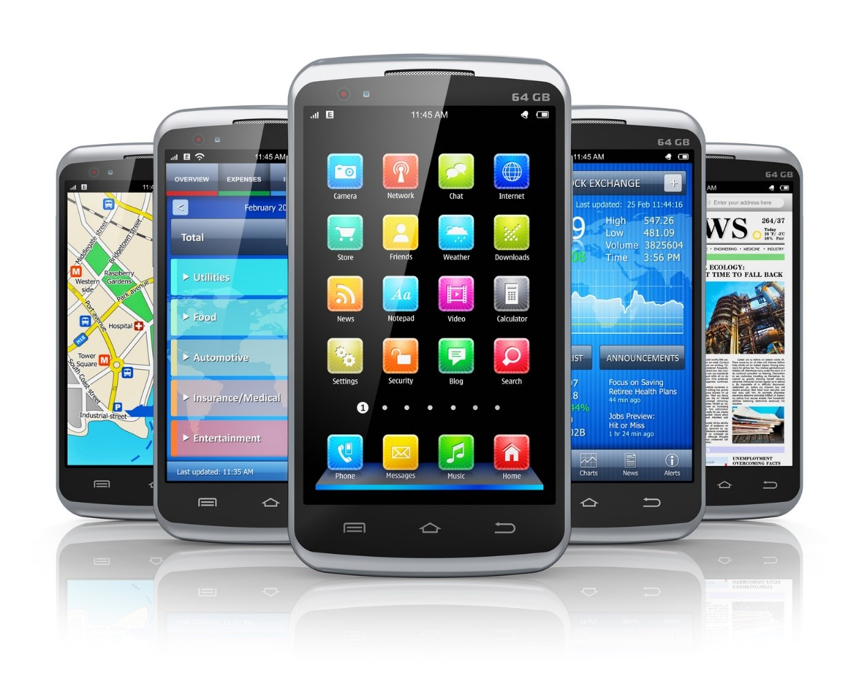 Retailers and the challenge from mobile devices